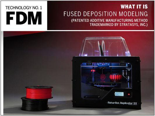 In Pictures: 3D printing - How does it really work?