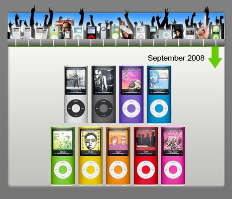 iPod...do you? A playful list of iPods