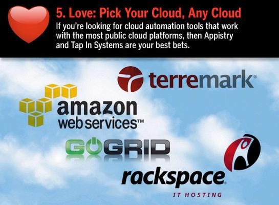 5 things we love/hate about cloud automation tools