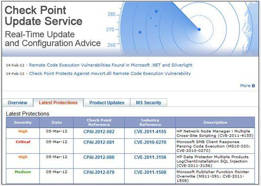 In Pictures: Useful security threat data advisory tools