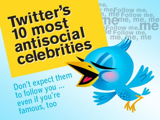 In Pictures: Twitter's 10 most antisocial celebrities