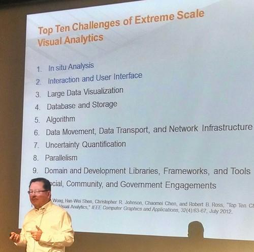 Pak Chung Wong, chief scientist at the Pacific Northwest national Laboratory, explains the challenges of working with enormous data sets, as the NIST data science symposium