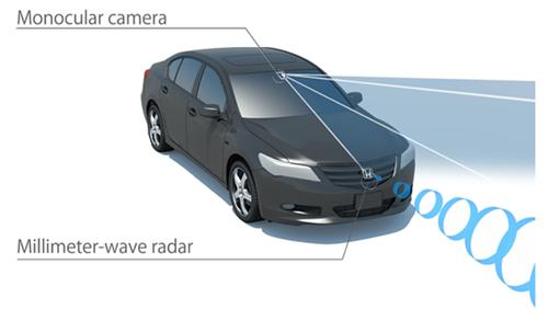 Honda Sensing is a driver-assist system that uses milimeter-wave radar and a monocular camera to help drivers avoid pedestrians and other vehicles. It will go into the 2015 Legend in Japan by the end of this year.