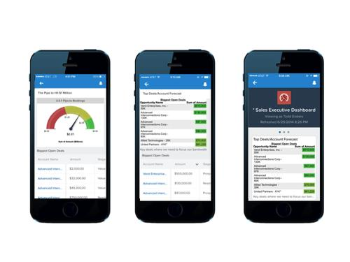 Salesforce.com is rolling out new mobile reporting and dashboard capabilities.