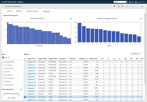SAS Factory Miner now includes machine learning capabilities