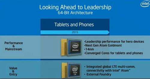 Intel updates Atom road map, announces chips for tablets, smartphones