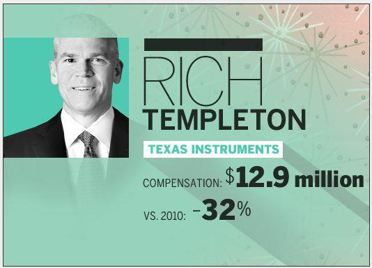 In Pictures: Who are tech's highest paid CEOs?
