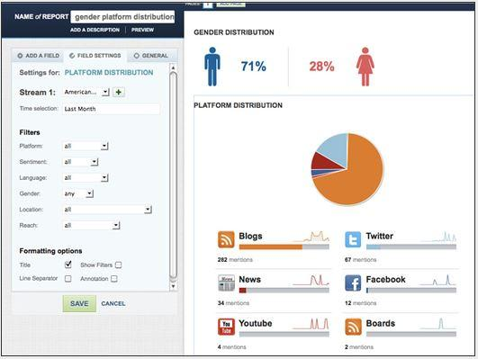 In Pictures: Best tools for social media analytics