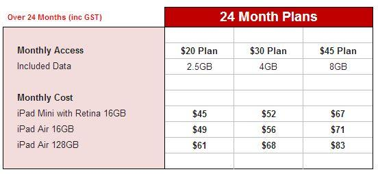 Vodafone's contract plans for the Apple iPad Air, and Apple iPad mini with Retina Display.