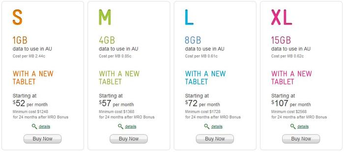 Telstra's pricing plans for the Galaxy Note 10.1 2014 Edition.