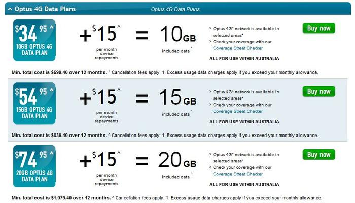 Optus pricing plans for the 4G Mini WiFi modem.