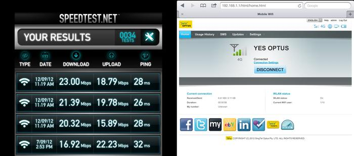 Some of our speed test results (left) and the Optus 4G Mini WiFi modem's straightforward Web interface (right).