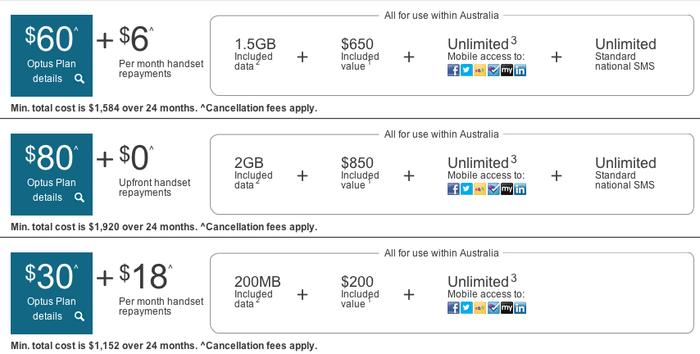 Optus pricing for the 16GB model iPhone 5.