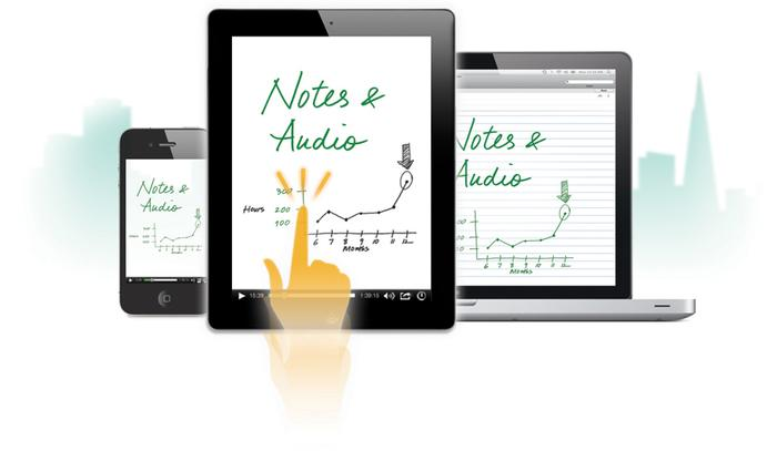 Notes can be accessed through any browser, or directly Evernote's device agnostic client apps.
