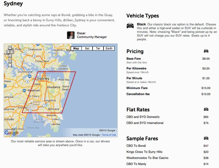 An overview of Uber's pricing structure in Sydney.