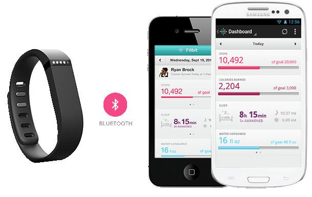 The Fitbit Flex will wirelessly sync data to selected Apple iPhone, iPad and iPod devices and selected Android phones with Bluetooth 4.0.