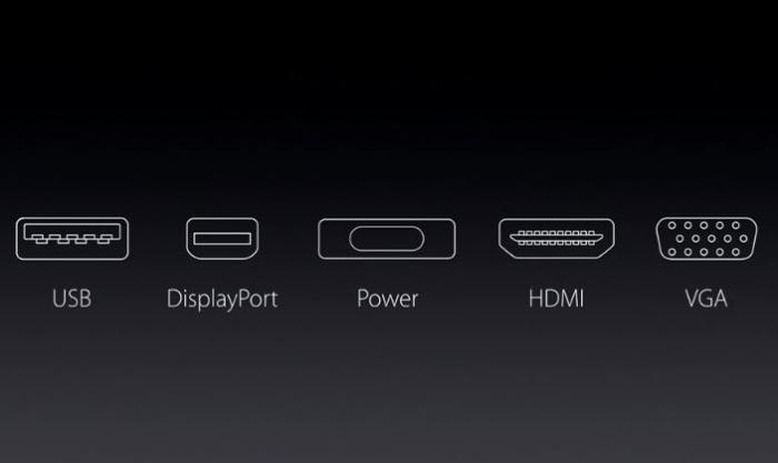 The USB-C connector enables all of these functions through the same port.