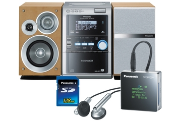 Panasonic SC-PM71SD