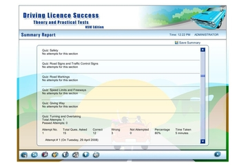 Mindscape Driving Licence Success